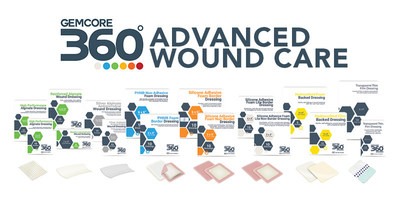 GEMCORE360˚ Advanced Wound Care is a simple, clear and cost-effective wound care range designed to maintain a moist wound environment, address bioburden, reduce pain, minimize friction and increase overall patient comfort. The GEMCORE360˚ Advanced Wound Care range has dressings to support healing of all acute and chronic wound types and includes transparent thin films, alginate dressings, silver alginate dressings, hydrocolloid dressings, foam dressings and PHMB foam dressings.
