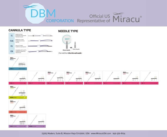DBM Corporation, Inc. is the Official US Distributor of MIRACU PDO Threads