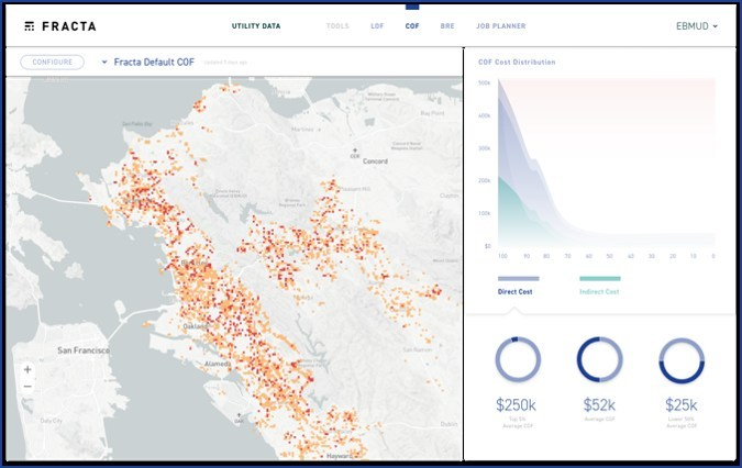 Fracta's SaaS platform uses Machine Learning to visualize, assess and monetize the risk associated with aging water distribution water mains and recommend capital efficient risk mitigation strategies.