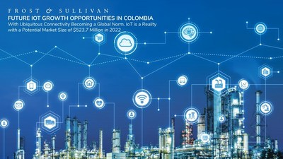 Internet of Things in Colombia