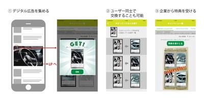 Collect digital ads, Exchange collection, Receive rewards