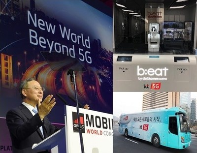 Chairman Hwang Chang-Gyu, left, makes a presentation at the World Economic Forum in Davos in January 2019. The world's first 5G-powered cafe is pictured top right, above the first-ever 5G-powered bus.