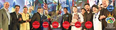 Winners of #YCO2019 (PRNewsfoto/International Institute of Hotel)
