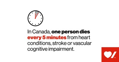 Infographic (CNW Group/Heart and Stroke Foundation)