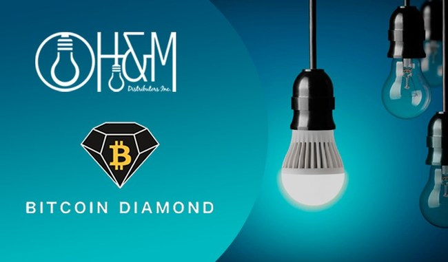 H&M Distributors, Inc. Logo with Bitcoin Diamond: H&M Distributors, Inc. online store will now be accepting payments in six different cryptocurrencies, powered by Chimpion. Supported cryptocurrencies include Bitcoin Diamond (BCD), Bitcoin Cash (BCH), Bitcoin (BTC), Dash, Ethereum (ETH), Litecoin (LTC), Zcoin (XZC), and more.