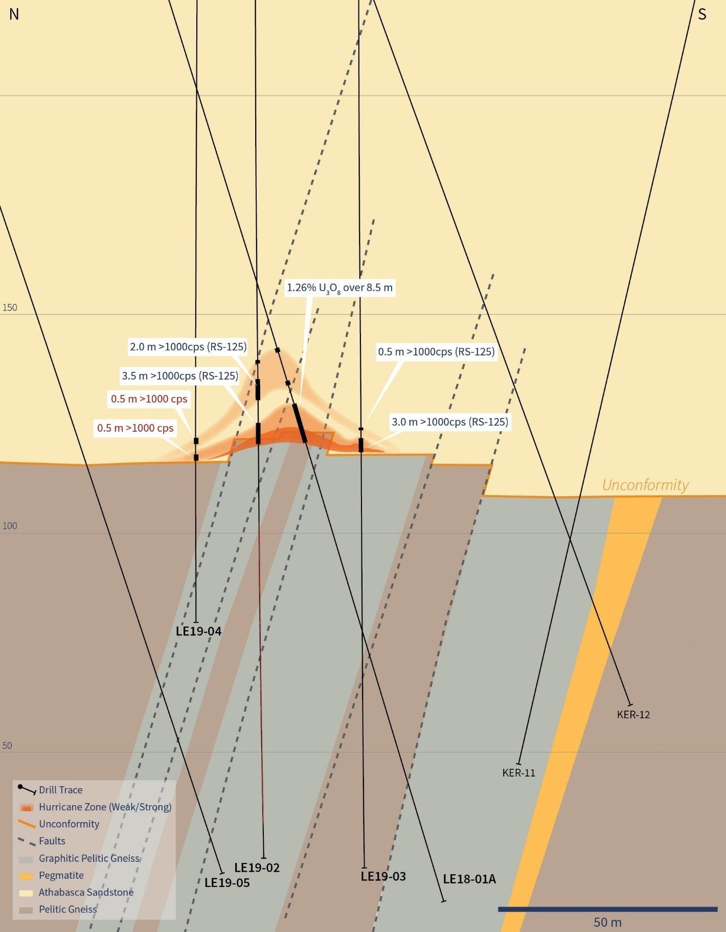 Figure 3 – Discovery Cross-Section 4560E (CNW Group/IsoEnergy Ltd.)