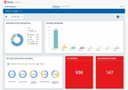 Qualys Releases Global IT Asset Inventory (AI) Cloud App