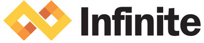 Infinite Software Corporation Logo