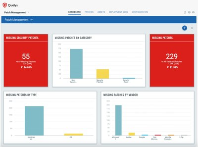 Qualys Patch Management centralizes patching and remediation for IT and security teams.