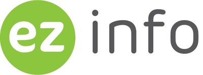 Citra Health Solutions® Introduces EZ-INFO™ Analytics Tool