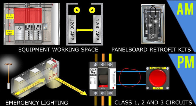 In Seminar 1 the attendees will gain an understanding of working space, dedicated equipment space, room ratings, entry and exit requirements, panic hardware, and panelboard retrofit kit installation. In Seminar 2, the topics discussed will include the NEC requirements for MOE illumination including the source of supply, unit equipment, circuit arrangement, switching, power limited circuits, limited energy wiring methods, circuit separation and Power over Ethernet (POE).