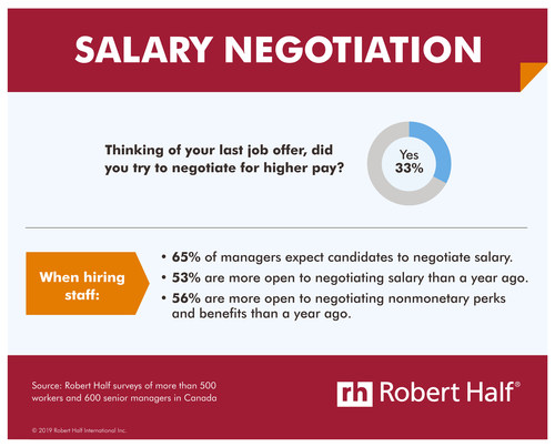 Are you getting paid what you're worth? (CNW Group/Robert Half Canada)