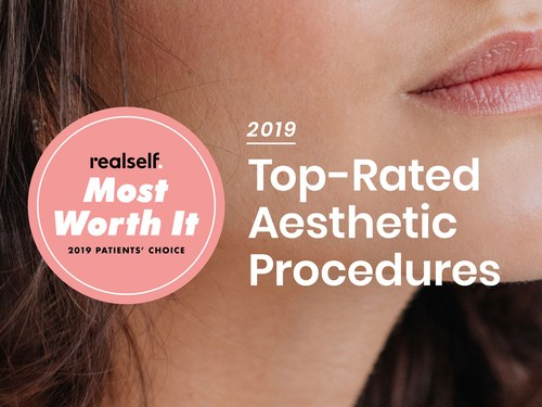 """RealSelf Unveils the """"Most Worth It"""" Surgical and Nonsurgical Aesthetic Procedures of 2019"""