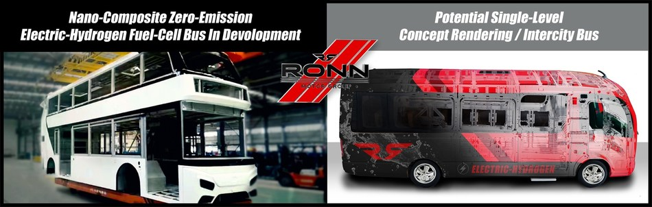 RONN Motor Group, Inc  Announces Today It Is In Development