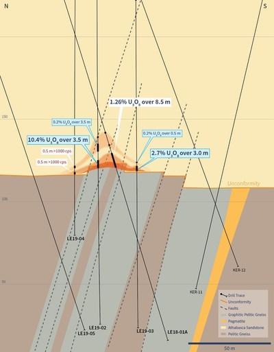 Figure 2 –Cross-Section 4560E (CNW Group/IsoEnergy Ltd.)