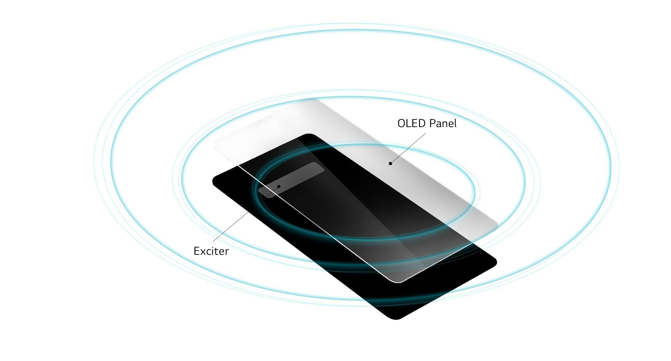 Développée par LG, la technologie CSO utilise l'écran OLED comme haut-parleur, en faisant vibrer toute la surface pour produire un son d'une puissance et d'une portée impressionnantes. (Groupe CNW/LG Electronics Canada)