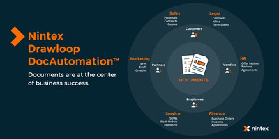 Nintex today announced new competitively priced automation apps – Nintex Drawloop DocGen® and Nintex Drawloop DocAutomation™ – designed to increase productivity for sales professionals worldwide.