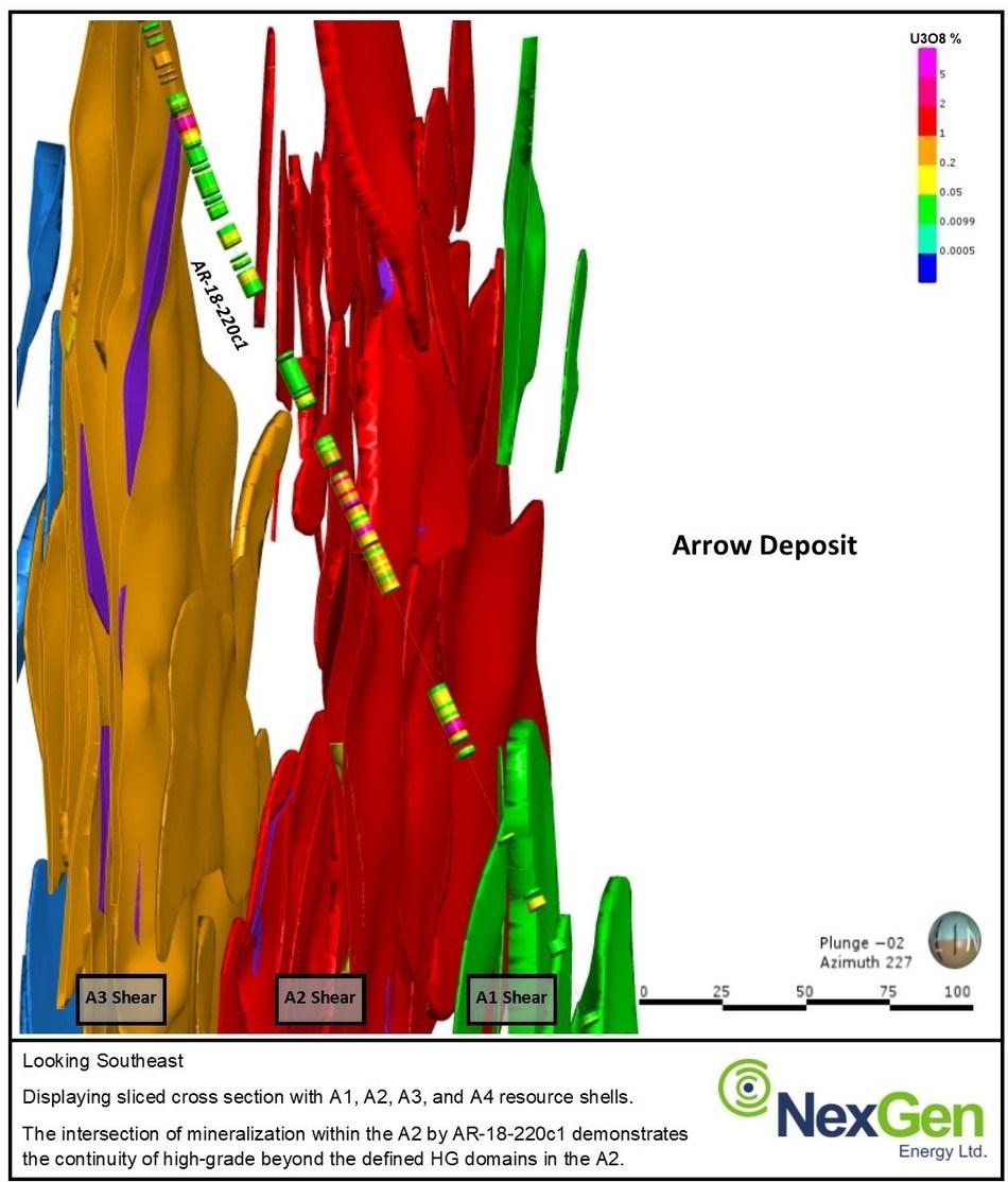 Figure 4: Expansion, A2 High-Grade Domain (CNW Group/NexGen Energy Ltd.)