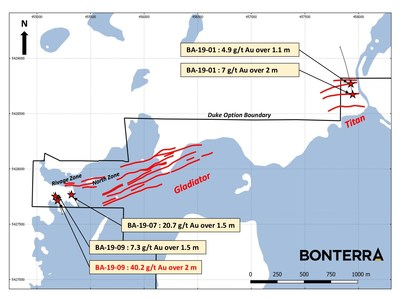 Bonterra Resources Inc. - Gladiator Map & Sections (CNW Group/Bonterra Resources Inc.)