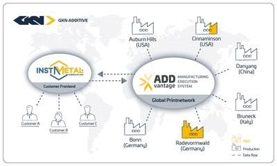 GKN Additive在中国开设首家客户中心