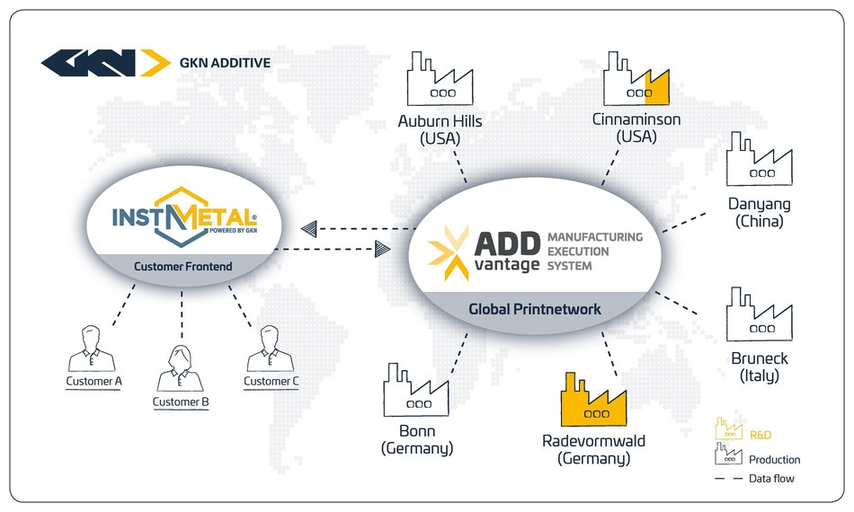 The global printnetwork enables scaleability and faster deliver to GKN Additive's customers (PRNewsfoto/GKN Additive)