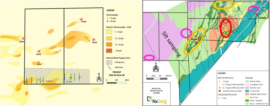 Figure 1: Locations of proposed activities; silt sampling on new grants, gridded soils (orange), soils/air core/RAB (red), and trenching (magenta) leading to potential further mid-year drilling. (CNW Group/NxGold Ltd.)