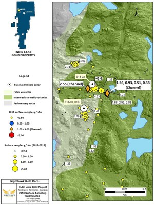 Figure 7. Swamp Location Map and Select Surface Sample Results (CNW Group/Nighthawk Gold Corp.)