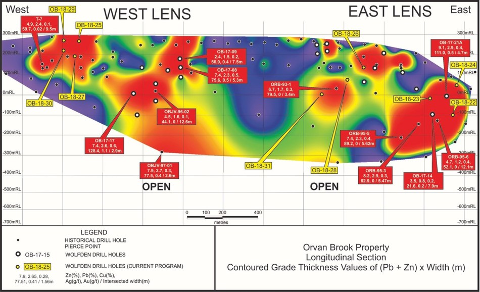 Orvan Brook Longitudinal Section – Grade Thickness Contours (core length m x (%Zn+%Pb)) (CNW Group/Wolfden Resources Corporation)