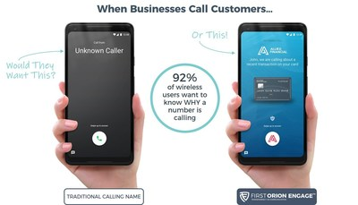 First Orion Predicts Verified and Branded Calls Will be the Only Business Calls Consumers Answer by 2020
