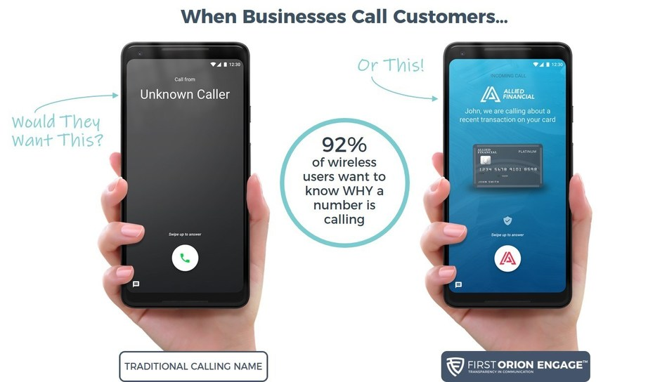 First Orion Predicts Verified and Branded Calls Will be the Only