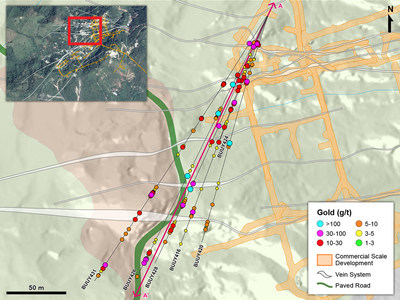 Figure 1 – Plan View of Drilling in the Yaraguá System (CNW Group/Continental Gold Inc.)