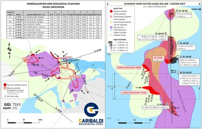 Geology/Mineralization Plan and Section Map (CNW Group/Garibaldi Resources Corp.)