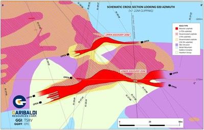 Upper/Lower Discovery Schematic Cross Section (CNW Group/Garibaldi Resources Corp.)