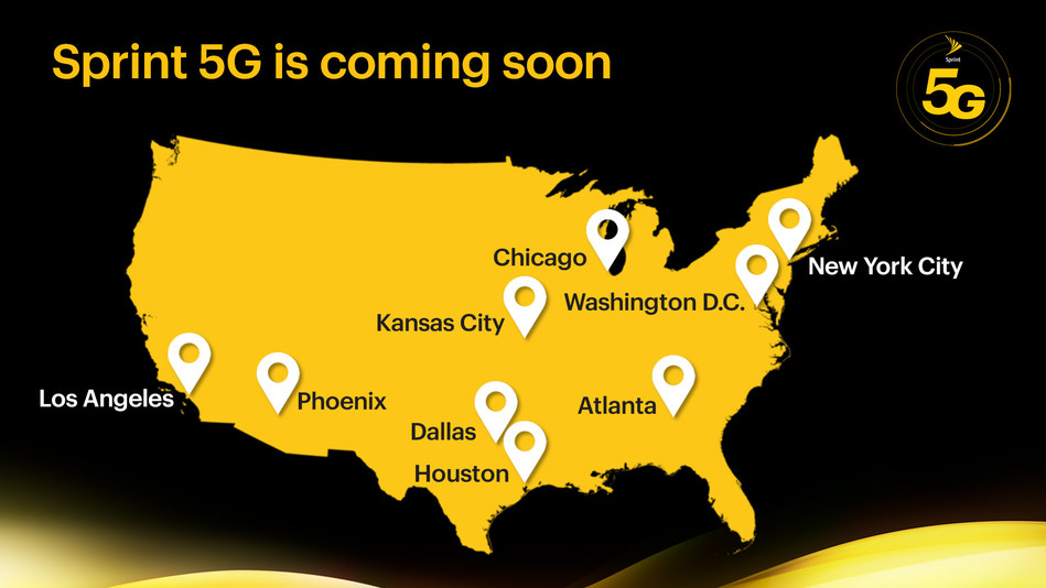 Sprint's mobile 5G service in nine top U.S. cities to launch in first half of 2019 covering more than 1,000 total square miles.
