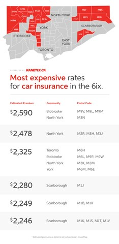 Most expensive rates for car insurance in Toronto. (CNW Group/Kanetix)