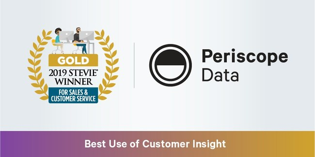 Periscope Data Honored by Stevie® Awards for Customer