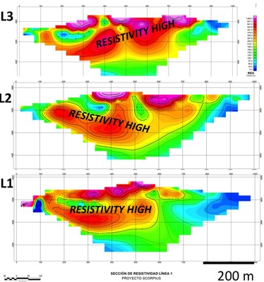 Figure 3 IP showing high resistivity horizon in red (CNW Group/Sable Resources Ltd.)