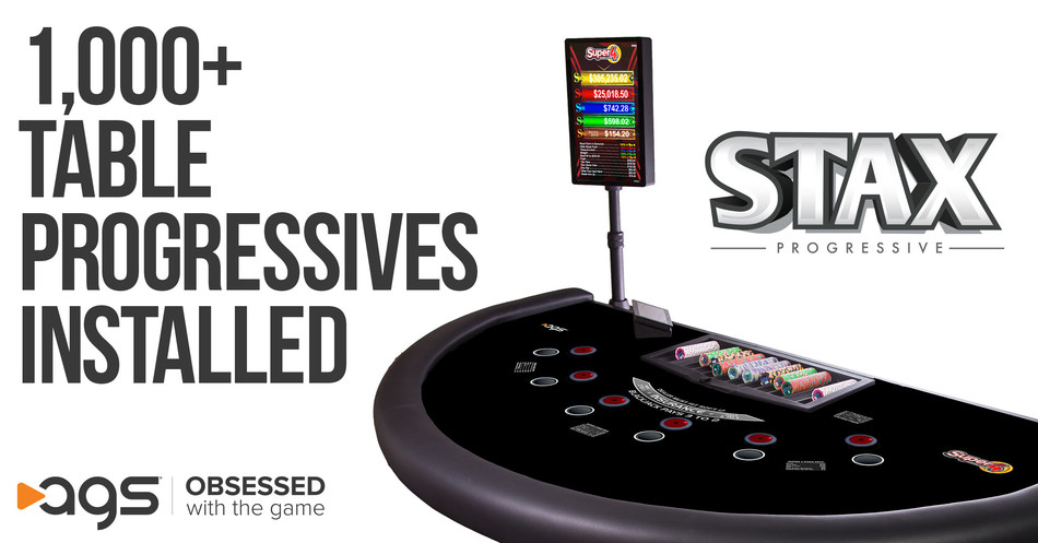 AGS' installed base of table-game progressive products has now surpassed 1,000.