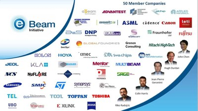 The eBeam Initiative includes 50 member companies spanning the semiconductor ecosystem.