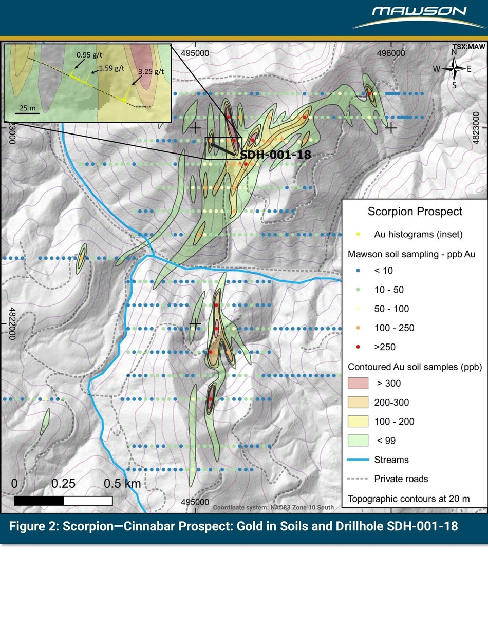 Figure 2: Scorpion-Cinnabar Prospect: Gold in Soils and Drillhole SDH-001-18 (CNW Group/Mawson Resources Ltd.)