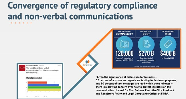 txtsmarter enterprise mobile communications compliance & governance platform seamlessly captures non-verbal communications on mobile devices and social media platforms, which means less work for compliance departments.