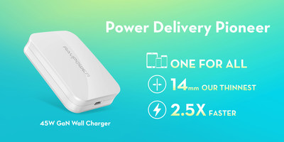 RAVPower 45W GaN Wall Charger