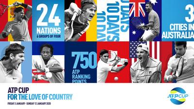 男子职业网球全新赛季揭幕赛ATP杯转播权开始招标