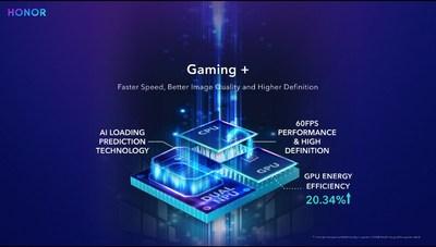Gaming+: velocidade mais rápida, melhor qualidade de imagem e definição mais alta (PRNewsfoto/Honor)