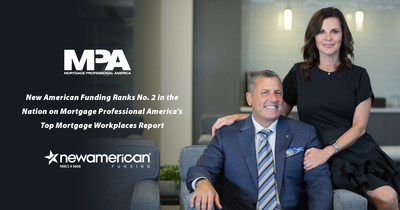 New American Funding Ranks No.2 in the Nation on Mortgage Professional America's Top Mortgage Workplaces Report