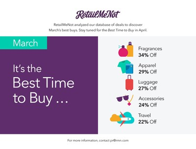 Best things to buy in March according to RetailMeNot