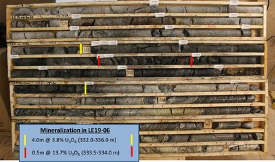 Figure 4 – Core Photo of Mineralization in Drill Hole LE19-06 (CNW Group/IsoEnergy Ltd.)