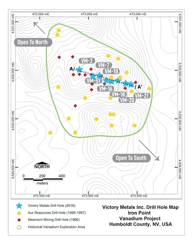 Figure 1: Historical drill hole locations for 1966 Newmont vanadium program and 1996-1997 Aur Resources (USA) Inc. gold exploration program. Victory's first stage confirmation RC drill holes, blue stars, cross the mineralized zone near a concentrated area of historical Newmont and Aur holes. (CNW Group/Victory Metals Inc)