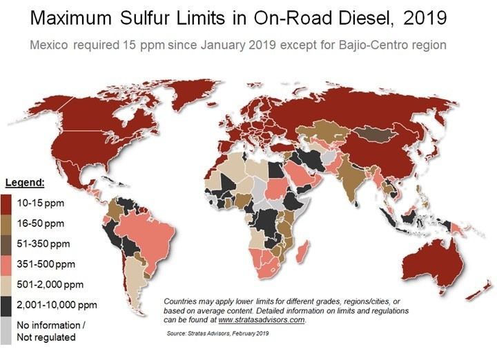 11 Countries Climb in Top 100 Ranking for Diesel Sulfur Limits