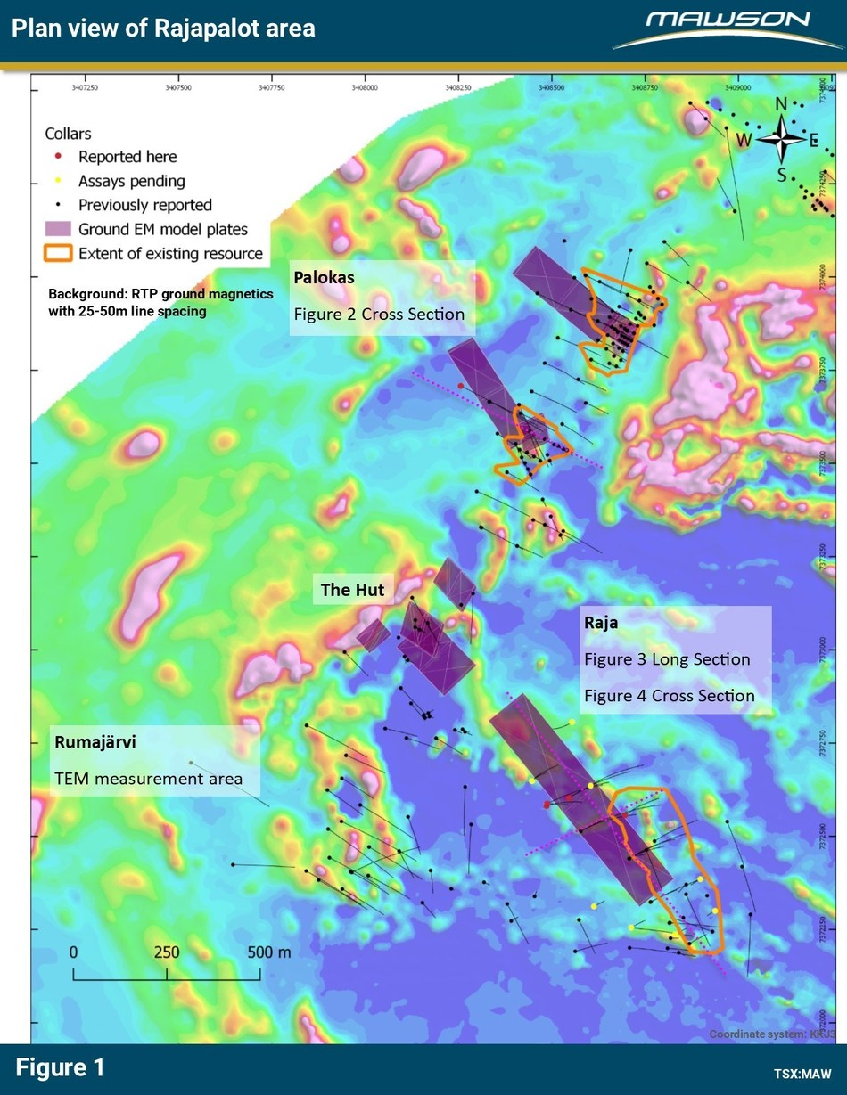 Figure 1: Plan of Rajapalot showing historic drilling, outline of 43-101 resource, new drill holes reported, modelled ground TEM plates over a background of 25 and 50 metre spaced ground magnetics (CNW Group/Mawson Resources Ltd.)